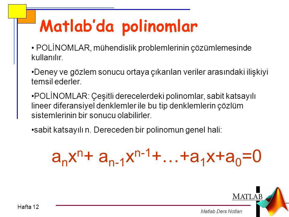 Hafta 12 Matlab Ders Notları Matlab'da polinomlar POLİNOMLAR, mühendislik problemlerinin çözümlemesinde kullanılır. Deney ve gözlem sonucu ortaya çıka