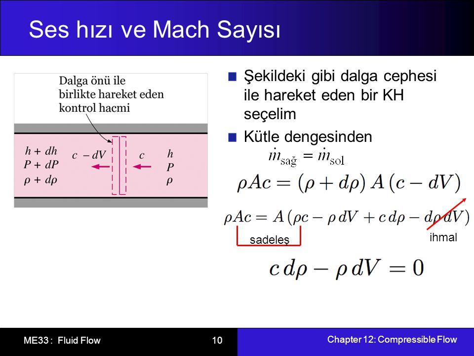 Chapter 12: Compressible Flow ME33 : Fluid Flow 11 Ses hızı (c) ve Mach Sayısı (Ma) Enerji dengesi e giren = e çıkan sadeleştir ihmal