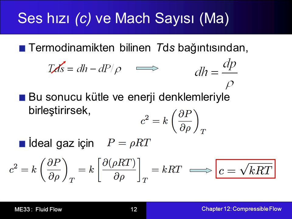 Chapter 12: Compressible Flow ME33 : Fluid Flow 13 Ses hızı (c) ve Mach Sayısı (Ma) İdeal gaz için R = sabit ve k sadece T'ye bağlı olduğundan Ses hızı c yalnızca gazın T sıcaklığına bağlıdır.