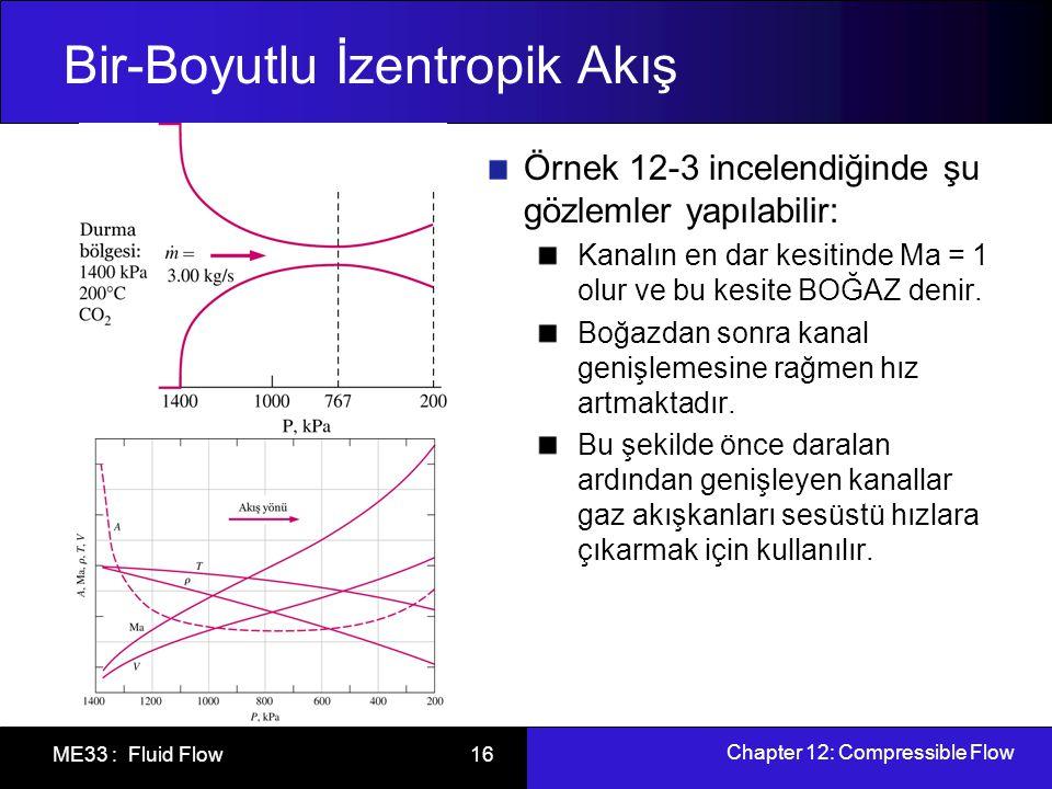 Chapter 12: Compressible Flow ME33 : Fluid Flow 17 Bir-Boyutlu İzentropik Akış Akışkan Hızının Kesit Alanı ile Değişimi V,  ve A arasında karmaşık bir ilişki vardır.