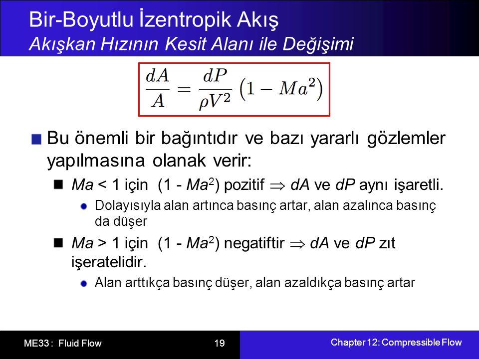 Chapter 12: Compressible Flow ME33 : Fluid Flow 20 Bir-Boyutlu İzentropik Akış Akışkan Hızının Kesit Alanı ile Değişimi dA ve dV arasındaki bağıntı, diferansiyel Berboulli denkleminden  V = -dP/dV yazılarak elde edilir: A ve V pozitif değerler aldığından, Sesaltı akışta (Ma < 1)dA/dV < 0 Sesüstü akışka (Ma > 1)dA/dV > 0 Ses hızlı akışta (Ma = 1)dA/dV = 0