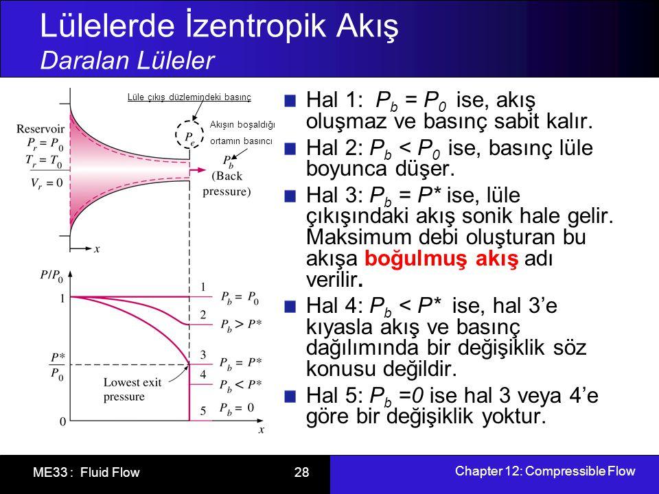 Chapter 12: Compressible Flow ME33 : Fluid Flow 29 Lülelerde İzentropik Akış Daralan Lüleler Daimi akış koşullarında kütlesel debi sabit ve Denklem 12-18'den T, Denklem 12-19'dan P alınıp yukarıdaki ifadede yazılırsa, Bu denkleme göre kütlesel debi; durma özelliklerinin, akış kesitinin ve Ma sayısının fonksiyonudur