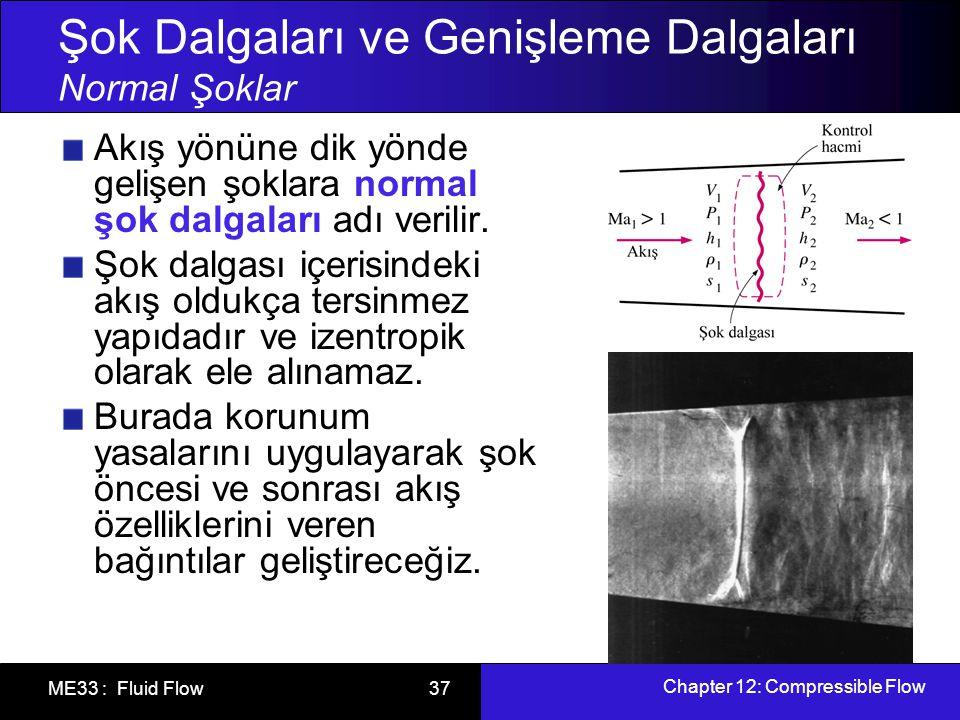 Chapter 12: Compressible Flow ME33 : Fluid Flow 38 Şok Dalgaları ve Genişleme Dalgaları Normal Şoklar Kütlenin korunumu Enerjinin korunumu Momentumun korunumu Entropi artışı (TD2Y)