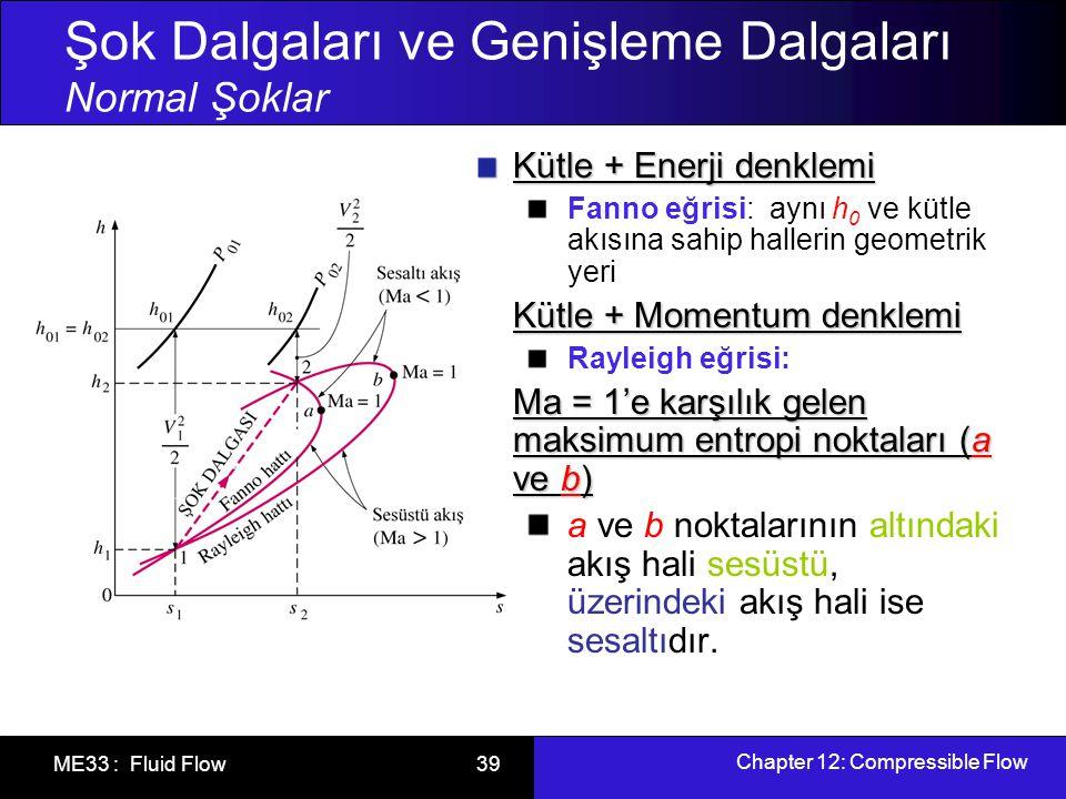Chapter 12: Compressible Flow ME33 : Fluid Flow 40 Şok Dalgaları ve Genişleme Dalgaları Normal Şoklar Fanno ve Rayleigh eğrilerinin kesiştiği 2 nokta vardır.