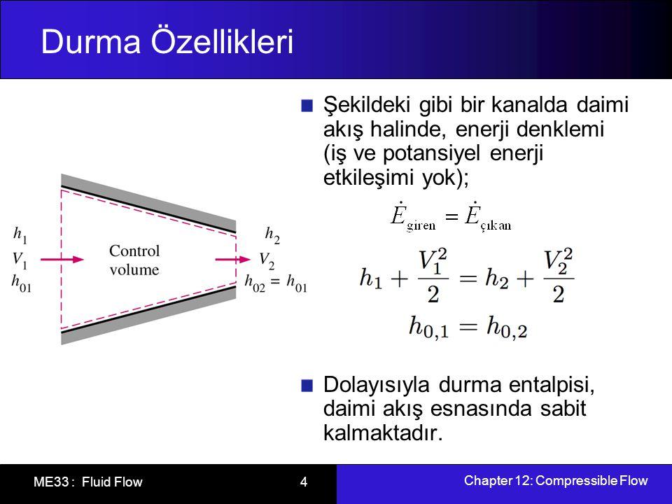 Chapter 12: Compressible Flow ME33 : Fluid Flow 5 Durma Özellikleri Eğer bir akışkan tamamen durdurulursa (V 2 = 0), Dolayısıyla h 0, bir akışkanın adyabatik olarak durdurulması halindeki entalpisini temsil eder.