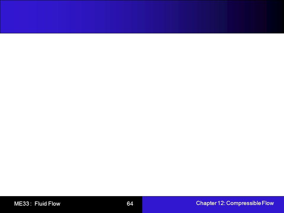 Chapter 12: Compressible Flow ME33 : Fluid Flow 65