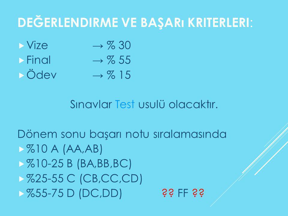 DEĞERLENDIRME VE BAŞARı KRITERLERI :  Vize → % 30  Final → % 55  Ödev → % 15 Sınavlar Test usulü olacaktır. Dönem sonu başarı notu sıralamasında 