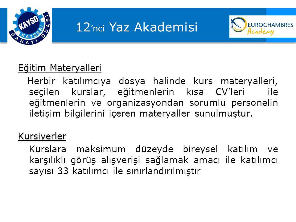 Eğitim Materyalleri Herbir katılımcıya dosya halinde kurs materyalleri, seçilen kurslar, eğitmenlerin kısa CV'leri ile eğitmenlerin ve organizasyondan