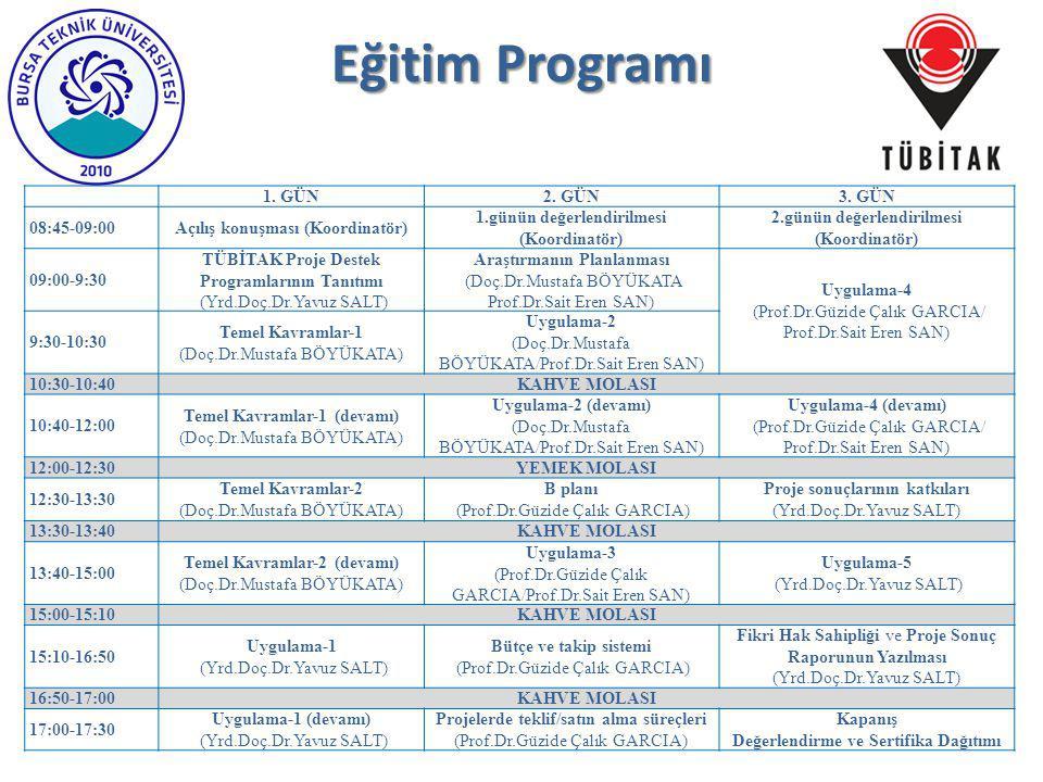 Eğitim Programı 1. GÜN2. GÜN3. GÜN 08:45-09:00Açılış konuşması (Koordinatör) 1.günün değerlendirilmesi (Koordinatör) 2.günün değerlendirilmesi (Koordi