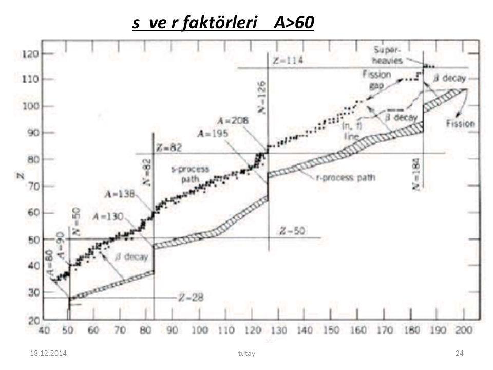 s ve r faktörleri A>60 18.12.201424tutay