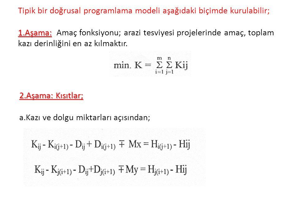 1.Aşama: Tipik bir doğrusal programlama modeli aşağıdaki biçimde kurulabilir; 1.Aşama: Amaç fonksiyonu; arazi tesviyesi projelerinde amaç, toplam kazı