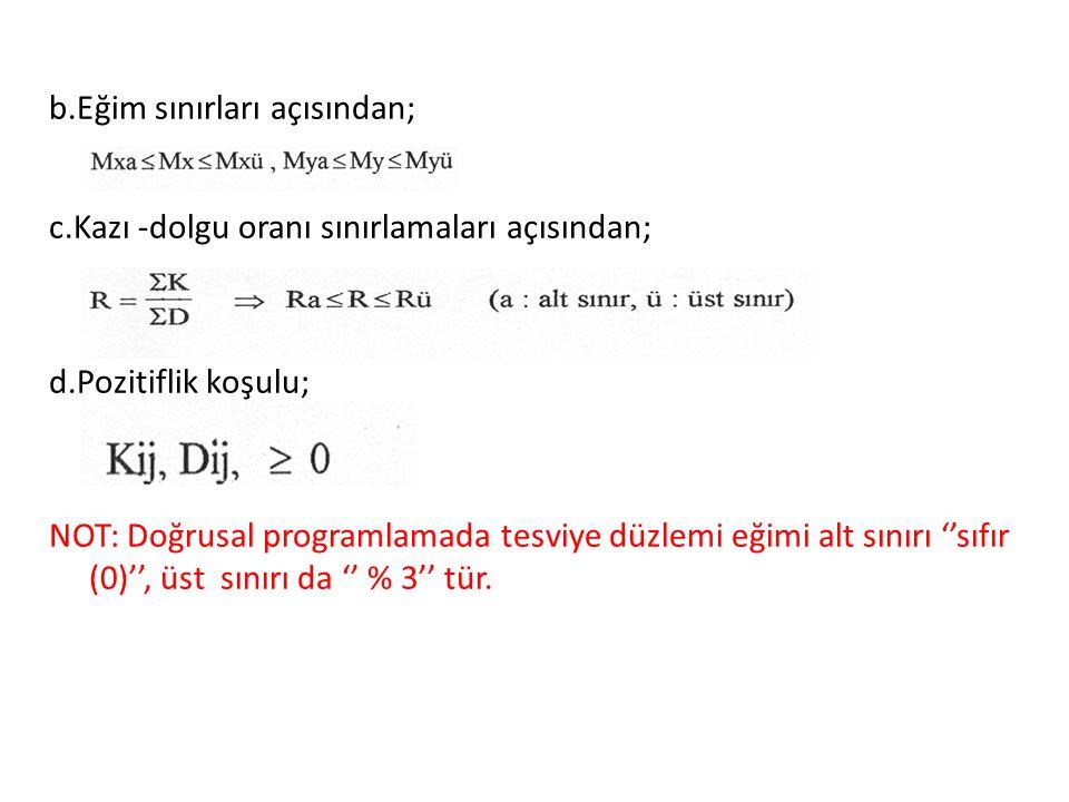 b.Eğim sınırları açısından; c.Kazı -dolgu oranı sınırlamaları açısından; d.Pozitiflik koşulu; NOT: Doğrusal programlamada tesviye düzlemi eğimi alt sı