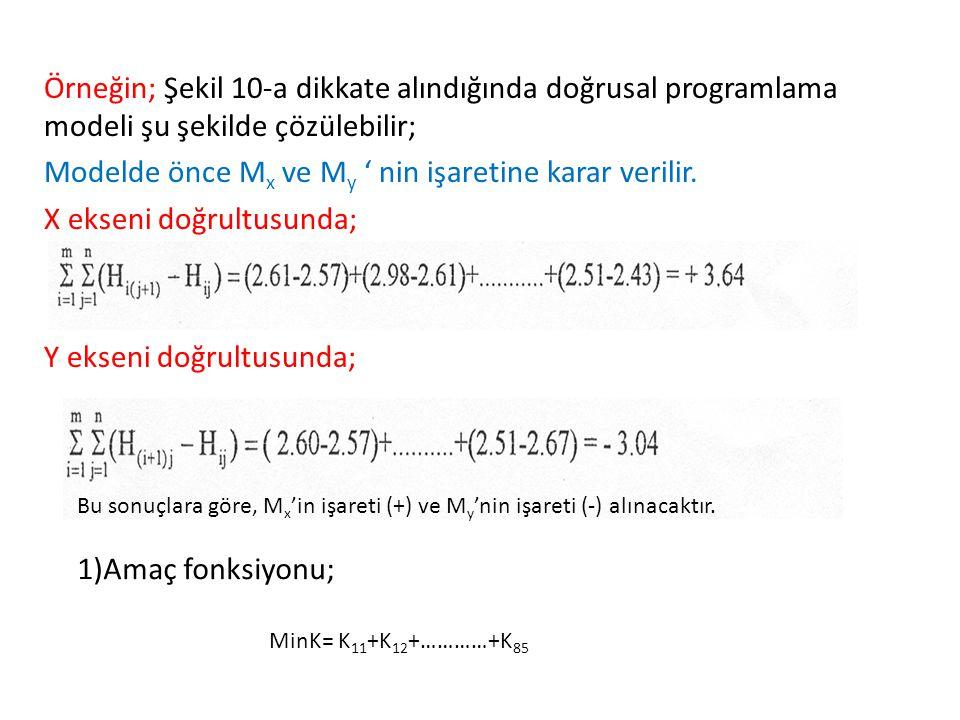 Örneğin; Şekil 10-a dikkate alındığında doğrusal programlama modeli şu şekilde çözülebilir; Modelde önce M x ve M y ' nin işaretine karar verilir. X e