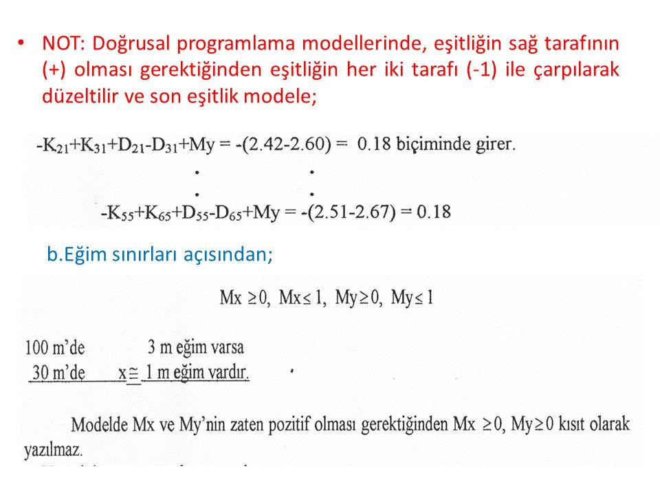 NOT: Doğrusal programlama modellerinde, eşitliğin sağ tarafının (+) olması gerektiğinden eşitliğin her iki tarafı (-1) ile çarpılarak düzeltilir ve so