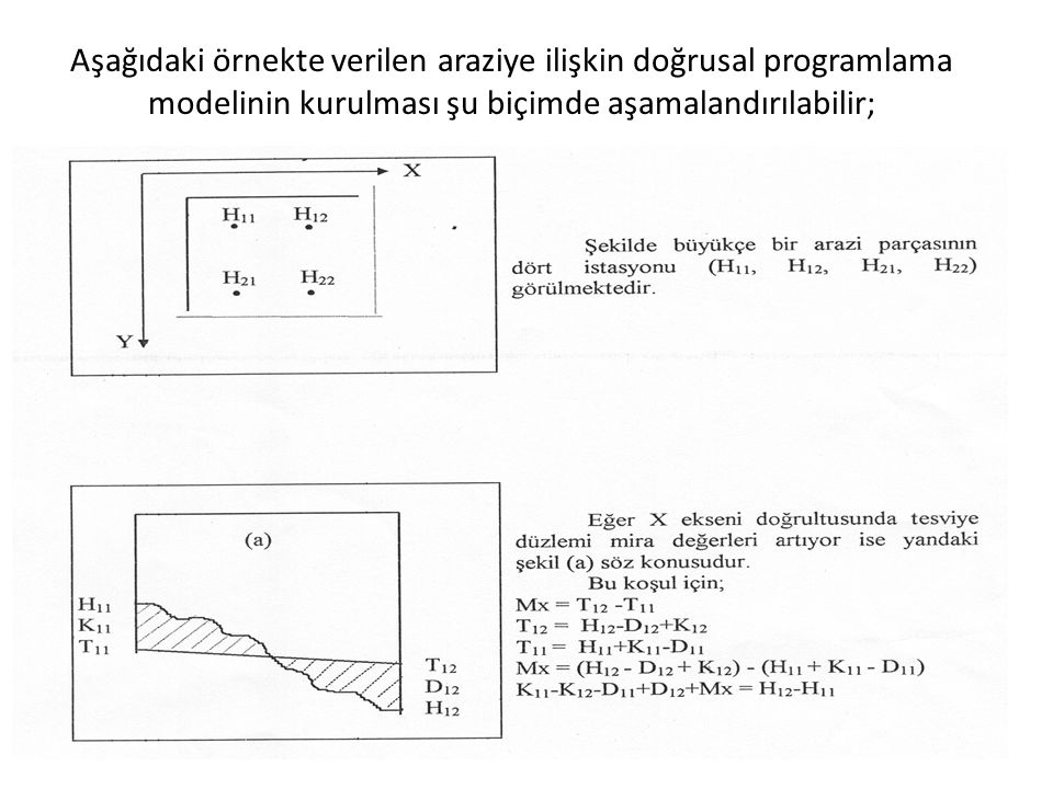 Aşağıdaki örnekte verilen araziye ilişkin doğrusal programlama modelinin kurulması şu biçimde aşamalandırılabilir;