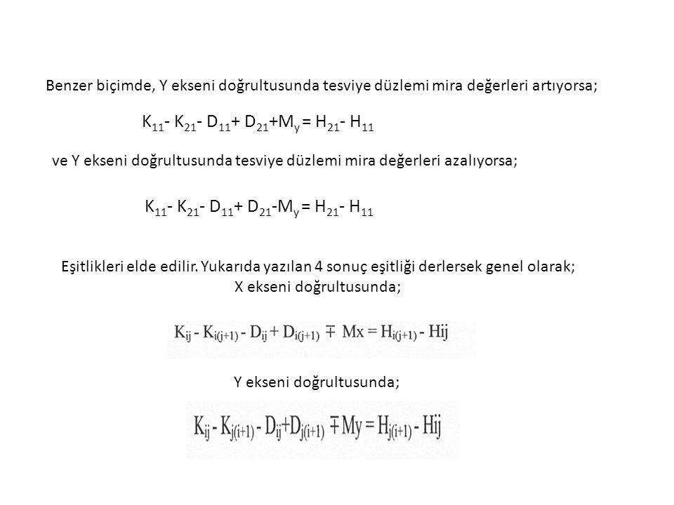 Benzer biçimde, Y ekseni doğrultusunda tesviye düzlemi mira değerleri artıyorsa; K 11 - K 21 - D 11 + D 21 +M y = H 21 - H 11 ve Y ekseni doğrultusund