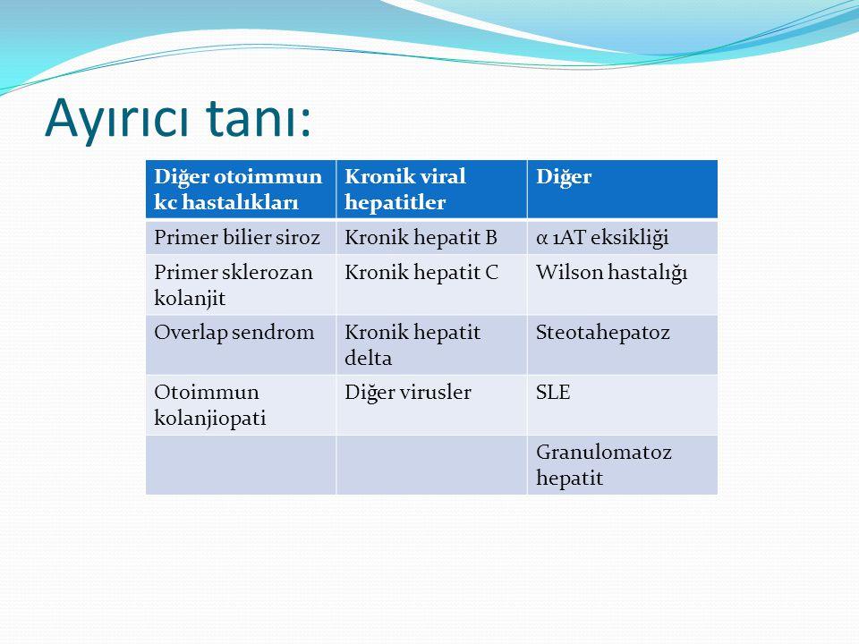 Ayırıcı tanı: Diğer otoimmun kc hastalıkları Kronik viral hepatitler Diğer Primer bilier sirozKronik hepatit Bα 1AT eksikliği Primer sklerozan kolanji
