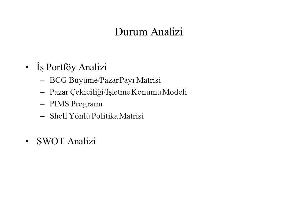Durum Analizi İş Portföy Analizi –BCG Büyüme/Pazar Payı Matrisi –Pazar Çekiciliği/İşletme Konumu Modeli –PIMS Programı –Shell Yönlü Politika Matrisi S