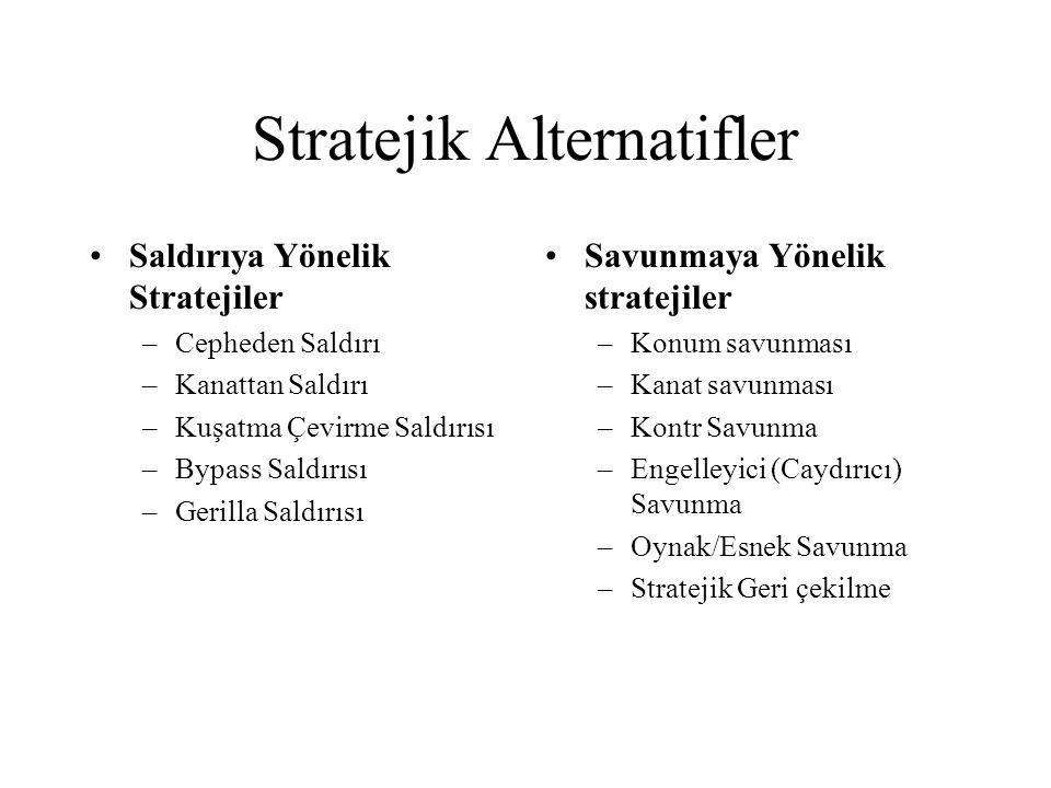 Stratejik Alternatifler Saldırıya Yönelik Stratejiler –Cepheden Saldırı –Kanattan Saldırı –Kuşatma Çevirme Saldırısı –Bypass Saldırısı –Gerilla Saldır