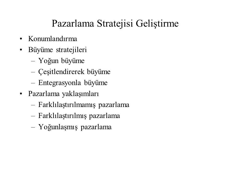Pazarlama Stratejisi Geliştirme Konumlandırma Büyüme stratejileri –Yoğun büyüme –Çeşitlendirerek büyüme –Entegrasyonla büyüme Pazarlama yaklaşımları –