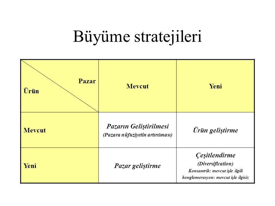 Büyüme stratejileri Pazar Ürün MevcutYeni Mevcut Pazarın Geliştirilmesi (Pazara nüfuziyetin artırılması) Ürün geliştirme YeniPazar geliştirme Çeşitlen