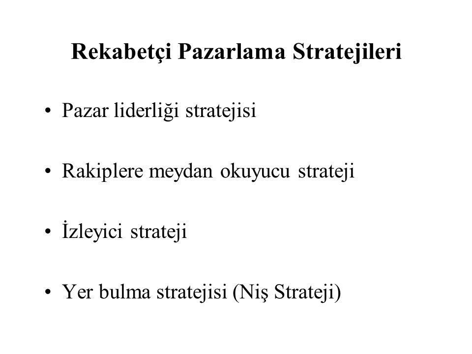 Rekabetçi Pazarlama Stratejileri Pazar liderliği stratejisi Rakiplere meydan okuyucu strateji İzleyici strateji Yer bulma stratejisi (Niş Strateji)