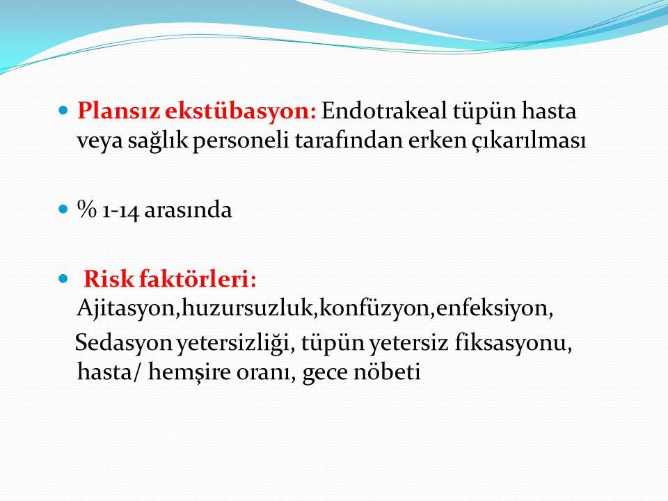 Hayatı tehdit eden bir sonuç  Kardiyopulmoner arrest ve ölüm Plansız ekstübasyon ve reentübasyon  MV süresini, YBÜ ve hastane yatış ↑