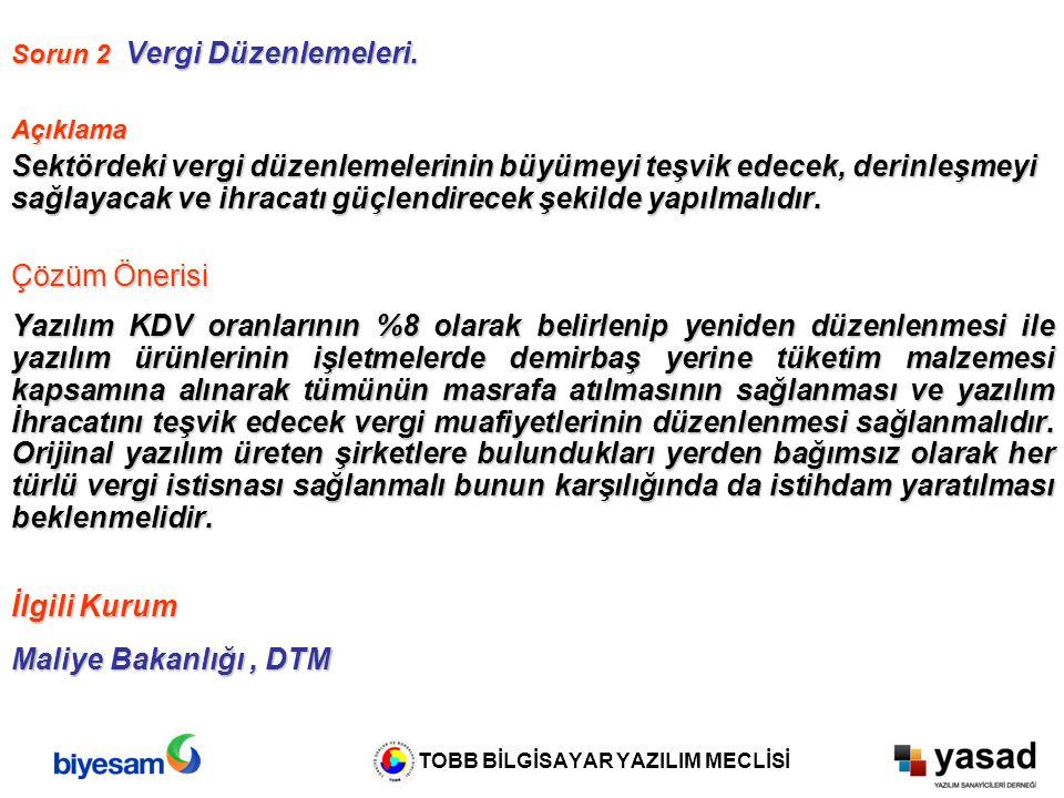 Sorun 2 Vergi Düzenlemeleri.