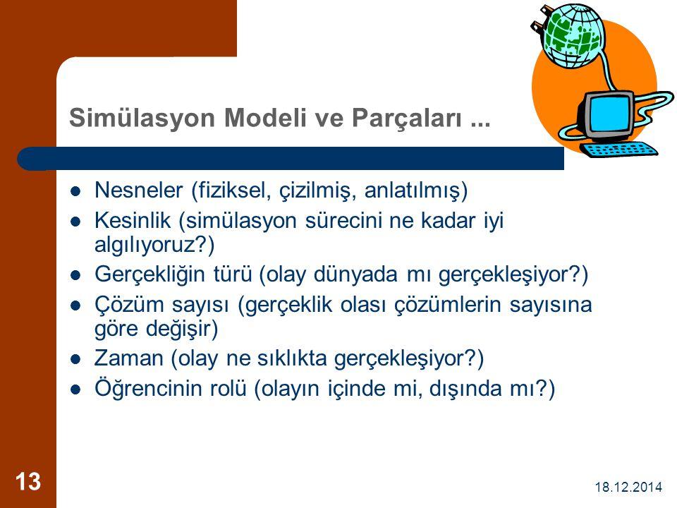 18.12.2014 13 Simülasyon Modeli ve Parçaları... Nesneler (fiziksel, çizilmiş, anlatılmış) Kesinlik (simülasyon sürecini ne kadar iyi algılıyoruz?) Ger