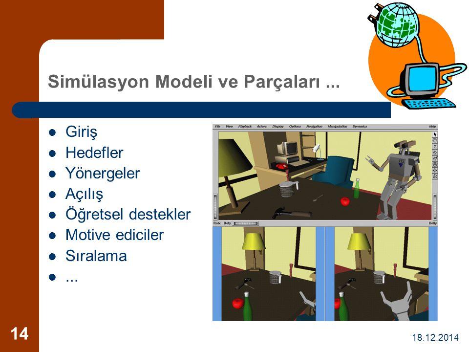 18.12.2014 14 Simülasyon Modeli ve Parçaları... Giriş Hedefler Yönergeler Açılış Öğretsel destekler Motive ediciler Sıralama...