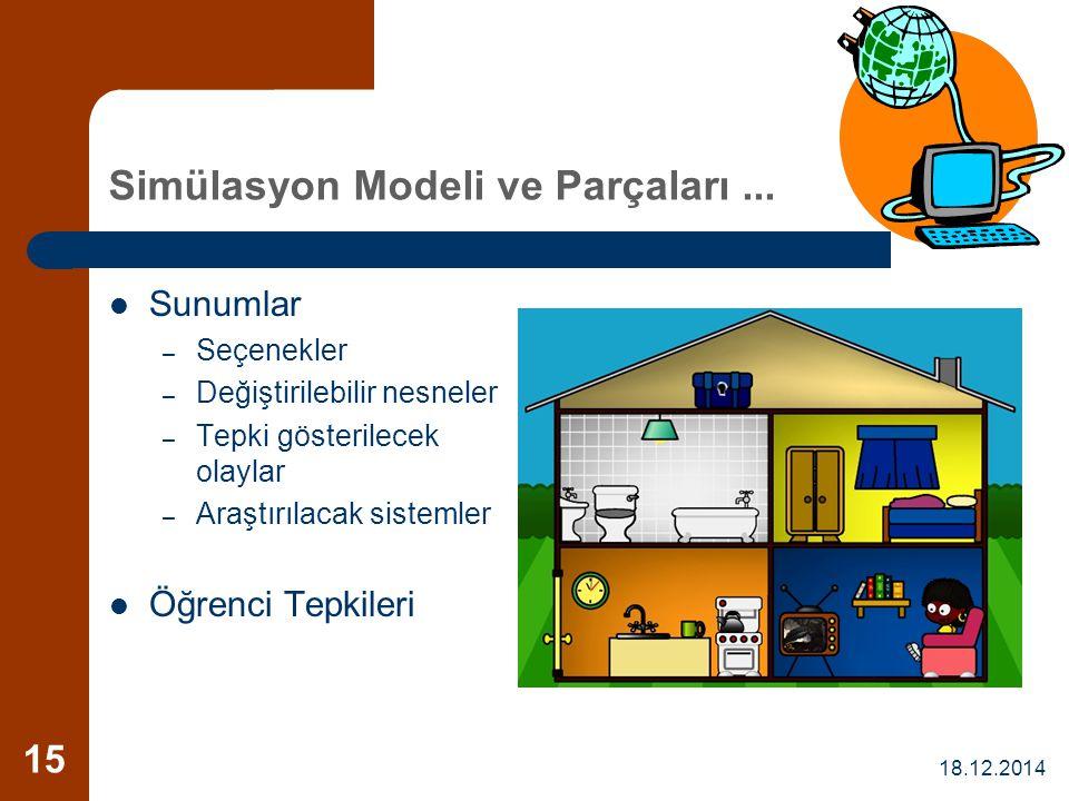 18.12.2014 15 Simülasyon Modeli ve Parçaları... Sunumlar – Seçenekler – Değiştirilebilir nesneler – Tepki gösterilecek olaylar – Araştırılacak sisteml
