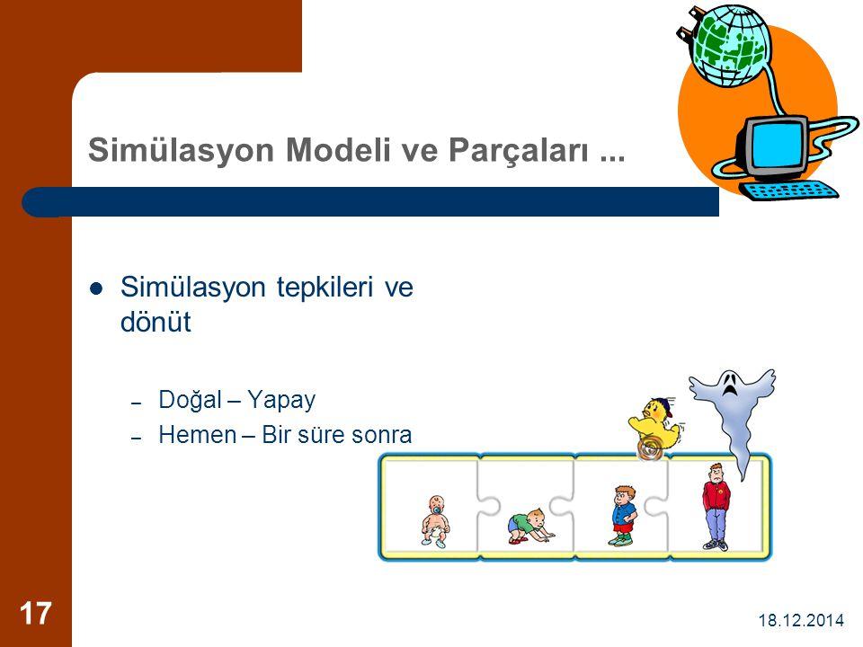 18.12.2014 17 Simülasyon Modeli ve Parçaları... Simülasyon tepkileri ve dönüt – Doğal – Yapay – Hemen – Bir süre sonra