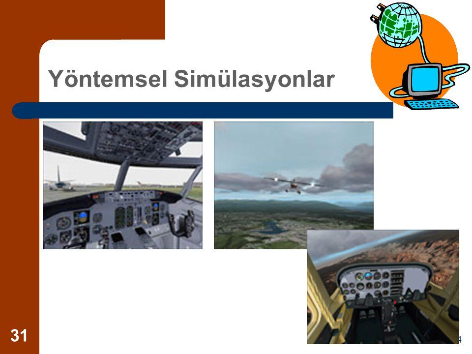 18.12.2014 31 Yöntemsel Simülasyonlar