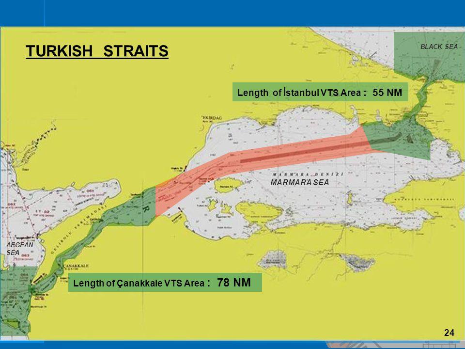 Length of Çanakkale VTS Area : 78 NM Length of İstanbul VTS Area : 55 NM BLACK SEA AEGEAN SEA Türk Boğazları Gemi Trafik Hizmetleri Alanı MARMARA SEA