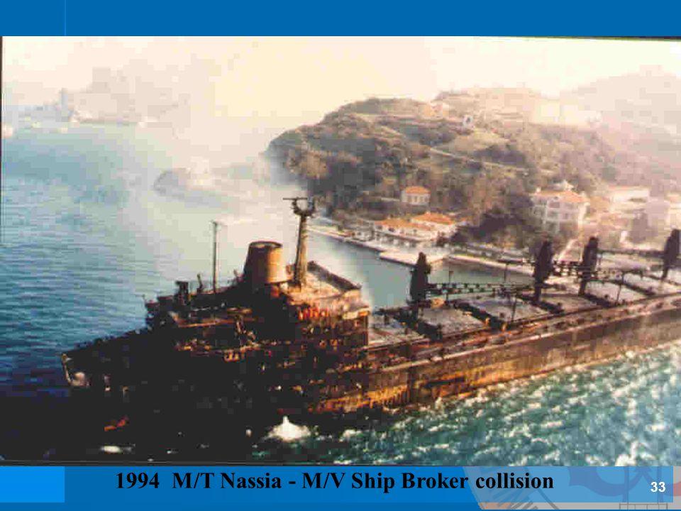 1994 M/T Nassia - M/V Ship Broker collision 33
