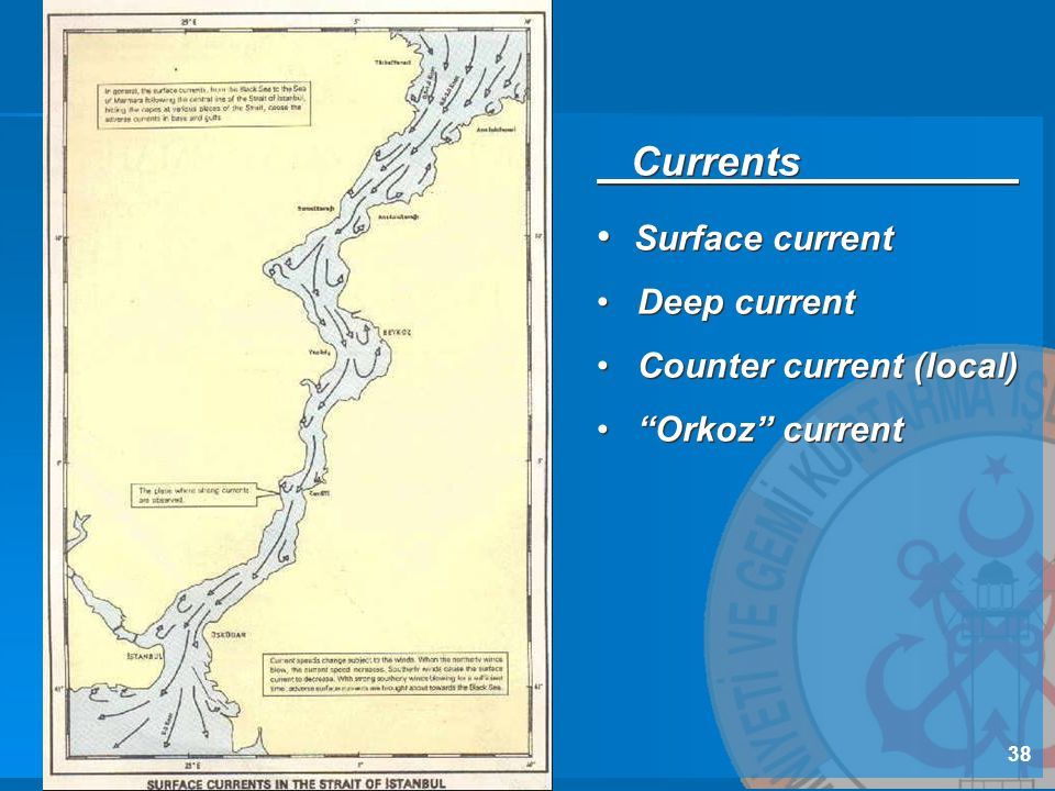 Currents Surface current Deep current Counter current (local) Orkoz current Currents Surface current Deep current Counter current (local) Orkoz current 38