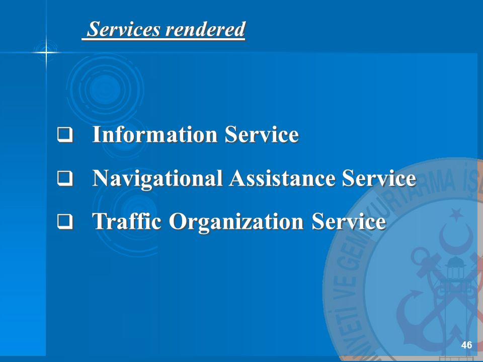  Information Service  Navigational Assistance Service  Traffic Organization Service  Information Service  Navigational Assistance Service  Traff