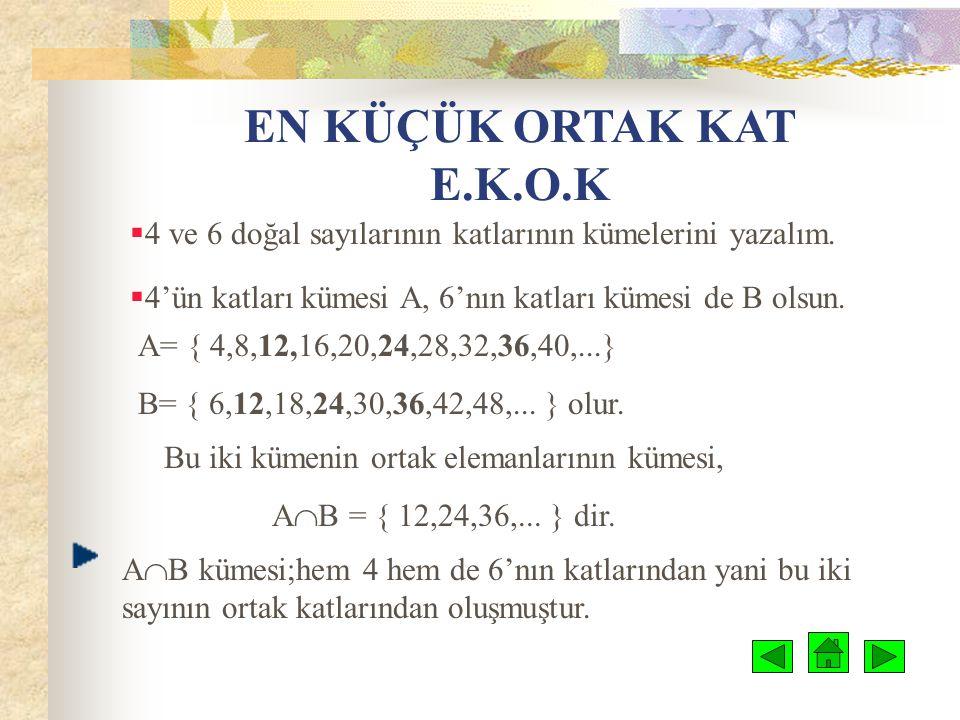EN KÜÇÜK ORTAK KAT E.K.O.K  4 ve 6 doğal sayılarının katlarının kümelerini yazalım.