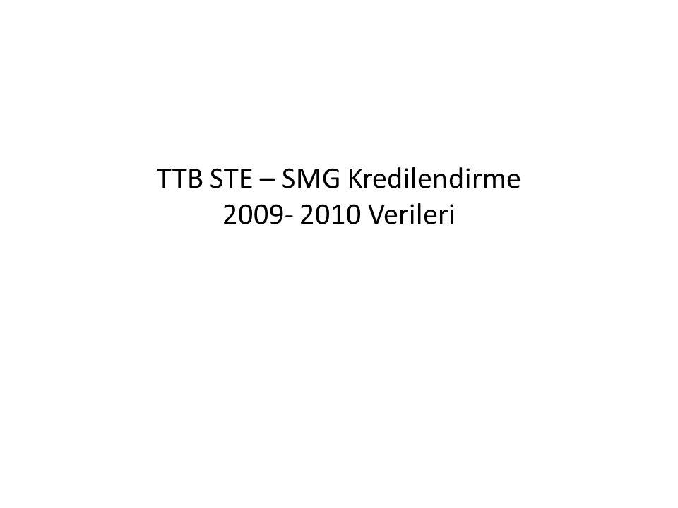 TTB STE – SMG Kredilendirme 2009- 2010 Verileri