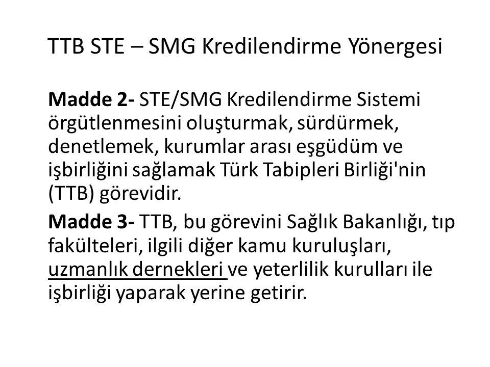 Kredilendirme Kurulu Dr.Ayşegül Tokatlı Dr. Aytuğ Balcıoğlu Dr.