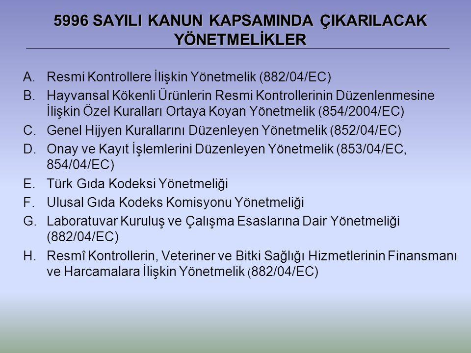 5996 SAYILI KANUN KAPSAMINDA ÇIKARILACAK YÖNETMELİKLER A.Resmi Kontrollere İlişkin Yönetmelik (882/04/EC) B.Hayvansal Kökenli Ürünlerin Resmi Kontrollerinin Düzenlenmesine İlişkin Özel Kuralları Ortaya Koyan Yönetmelik (854/2004/EC) C.Genel Hijyen Kurallarını Düzenleyen Yönetmelik (852/04/EC) D.Onay ve Kayıt İşlemlerini Düzenleyen Yönetmelik (853/04/EC, 854/04/EC) E.Türk Gıda Kodeksi Yönetmeliği F.Ulusal Gıda Kodeks Komisyonu Yönetmeliği G.Laboratuvar Kuruluş ve Çalışma Esaslarına Dair Yönetmeliği (882/04/EC) H.Resmî Kontrollerin, Veteriner ve Bitki Sağlığı Hizmetlerinin Finansmanı ve Harcamalara İlişkin Yönetmelik ( 882/04/EC)