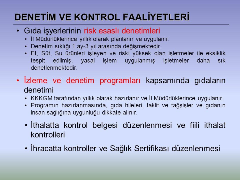 DENETİM VE KONTROL FAALİYETLERİ Gıda işyerlerinin risk esaslı denetimleri İl Müdürlüklerince yıllık olarak planlanır ve uygulanır. Denetim sıklığı 1 a