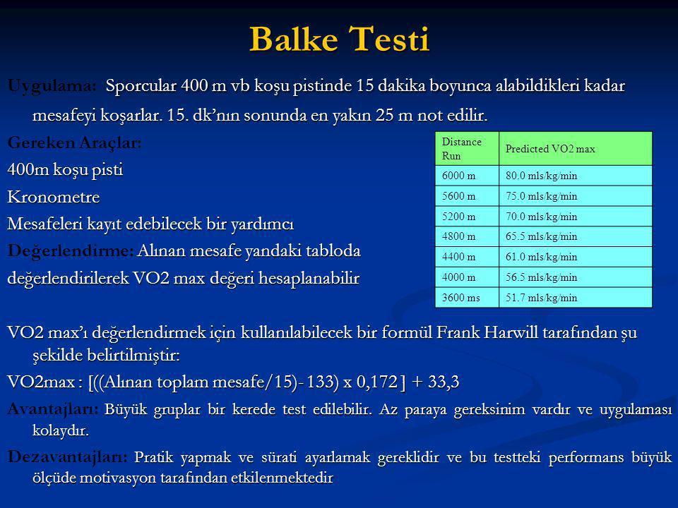 Balke Testi Sporcular 400 m vb koşu pistinde 15 dakika boyunca alabildikleri kadar mesafeyi koşarlar. 15. dk'nın sonunda en yakın 25 m not edilir. Uyg