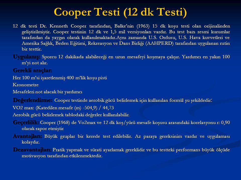 Cooper Testi (12 dk Testi) 12 dk testi Dr. Kenneth Cooper tarafından, Balke'nin (1963) 15 dk koşu testi olan orijinalinden geliştirilmiştir. Cooper te