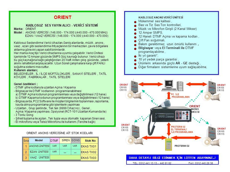 KABLOSUZ ANONS VERİCİ ÜNİTESİ Mükemmel ses kalitesi, Bas ve Tiz Ses Ton kontrolleri, Müzik ve Mikrofon Girişli (2 Kanal Mikser) 12 Amper SMPS, 12 Haneli DTMF Açma ve kapama kodları, Çift Fan soğutmalı, Bakım gerektirmez, uzun ömürlü kullanım, Bilgisayar veya El Terminali ile DTMF programlayabilme, İki yıl garanti*, 10 yıl yedek parça garantisi, Ürünlerin arkasında güçlü AR - GE desteği, Diğer firmaların sistemlerine uyum sağlayabilme, DAHA DETAYLI BİLGİ EDİNMEK İÇİN LÜTFEN ARAYININZ....