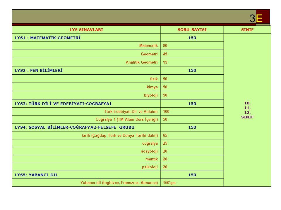 3E3E LYS SINAVLARISORU SAYISISINIF LYS1 : MATEMATİK-GEOMETRİ150 10.