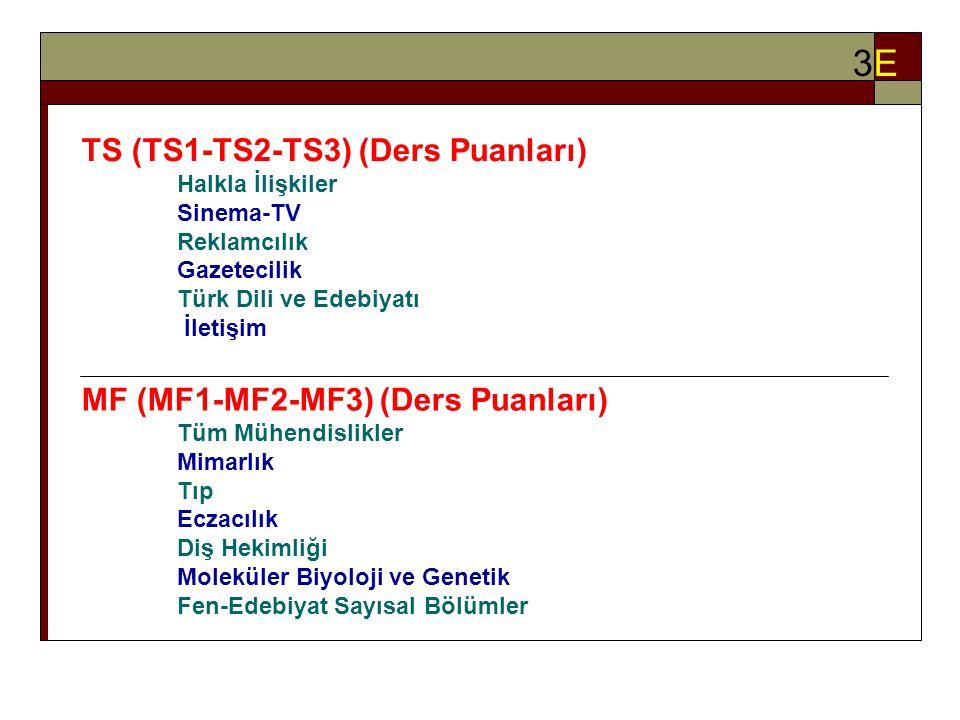 TS (TS1-TS2-TS3) (Ders Puanları) Halkla İlişkiler Sinema-TV Reklamcılık Gazetecilik Türk Dili ve Edebiyatı İletişim 3E3E MF (MF1-MF2-MF3) (Ders Puanları) Tüm Mühendislikler Mimarlık Tıp Eczacılık Diş Hekimliği Moleküler Biyoloji ve Genetik Fen-Edebiyat Sayısal Bölümler