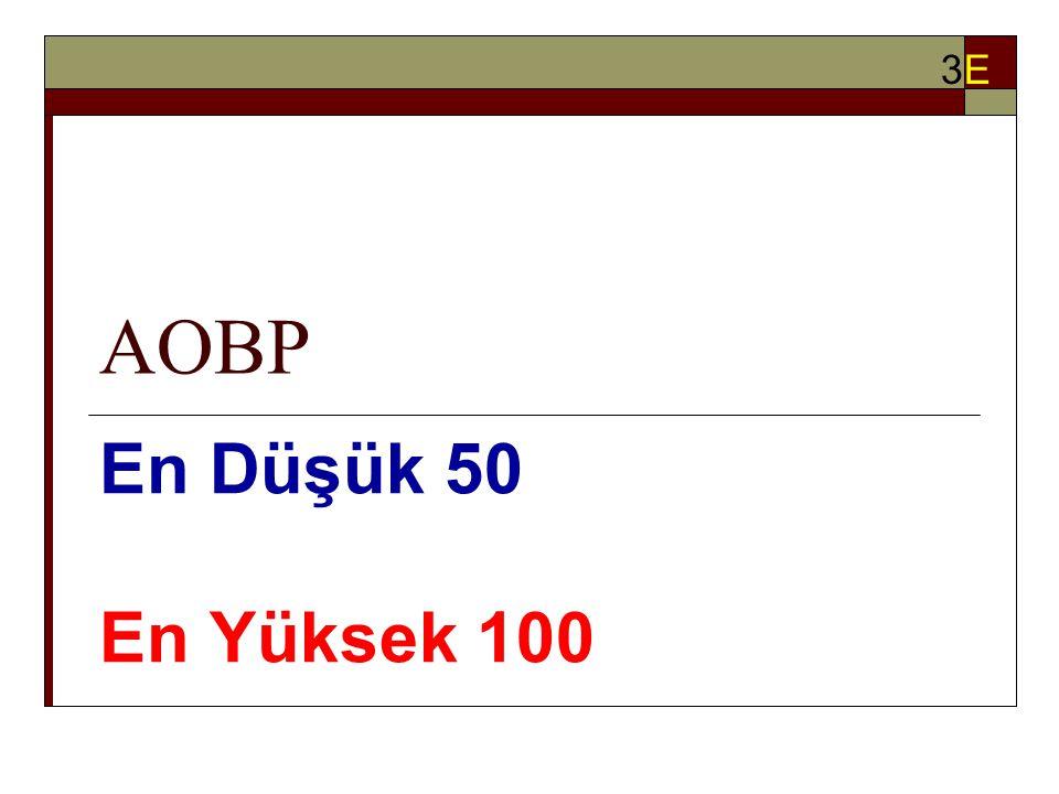 AOBP En Düşük 50 En Yüksek 100 3E3E