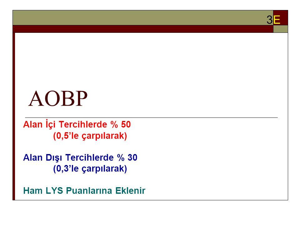 AOBP Alan İçi Tercihlerde % 50 (0,5'le çarpılarak) Alan Dışı Tercihlerde % 30 (0,3'le çarpılarak) Ham LYS Puanlarına Eklenir 3E3E
