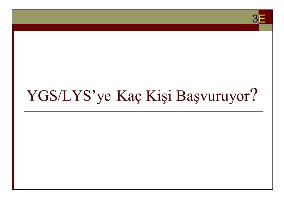 YGS/LYS'ye Kaç Kişi Başvuruyor ? 3E3E